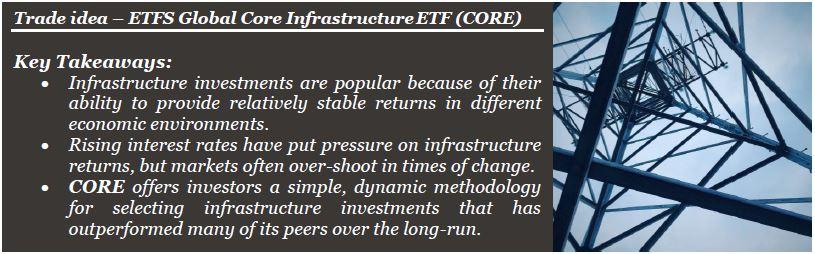 200318_ETF1