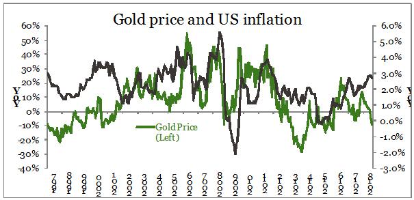 260918_etf_gold-price.jpg