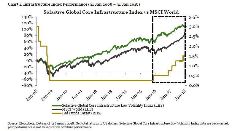 270218_etf_chart2.JPG