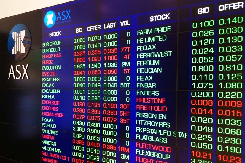 ASX still exhibiting signs of weakness