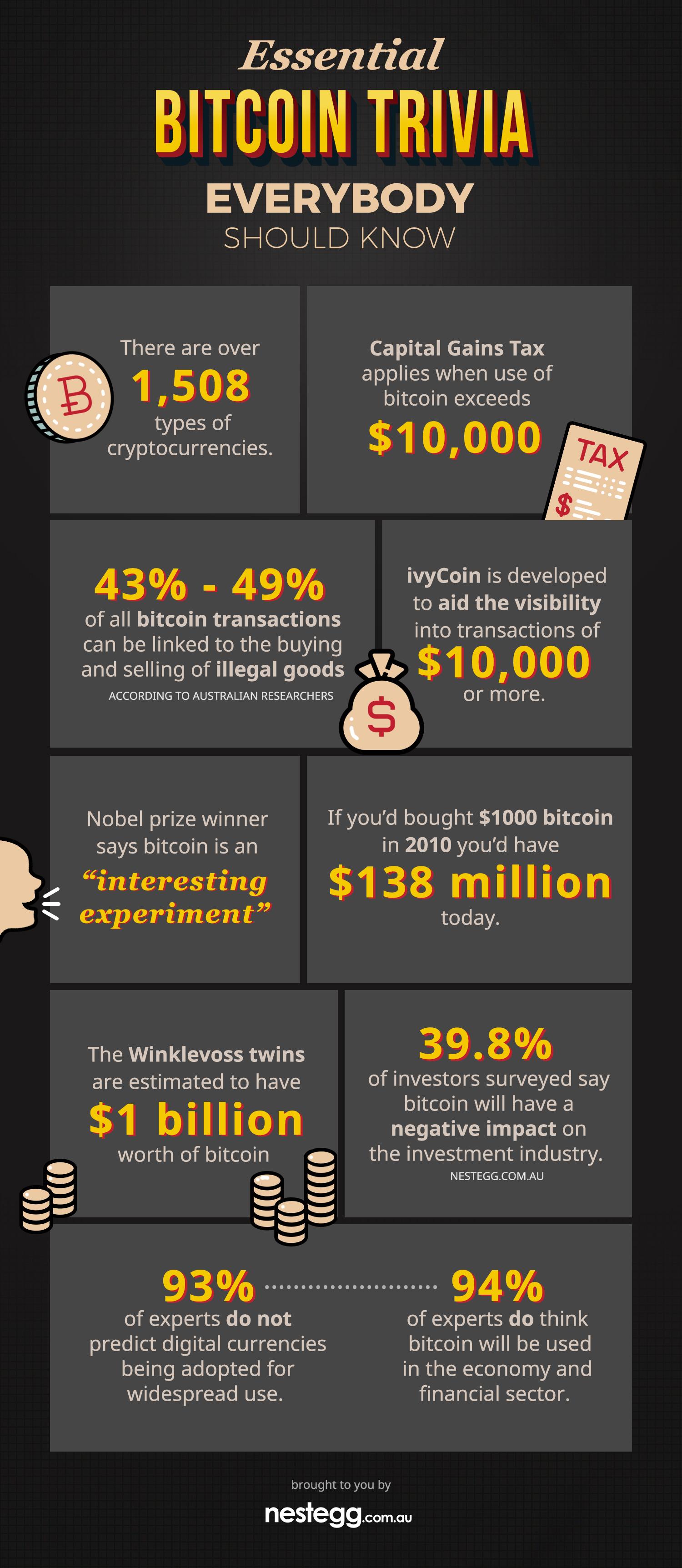 Bitcoin Knowledge
